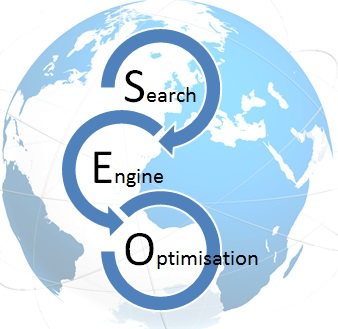 SEO – Search Engine Optimisation (Best Practice) Sept '19