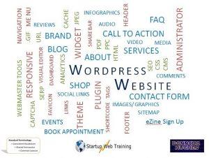 WordPress Glossary Terms