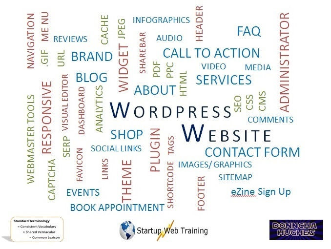 WordPress Glossary Terms