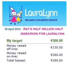 My LauraLynn fundraising